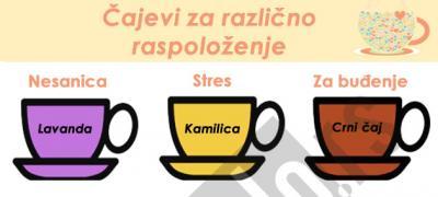 Kakav čaj treba da pijete u zavisnosti od trenutnog raspoloženja?