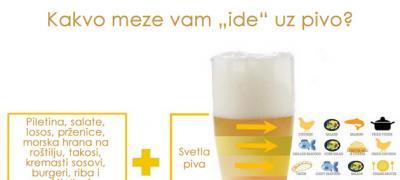 Kakvu hranu da naručite, prema pivu koje pijete?