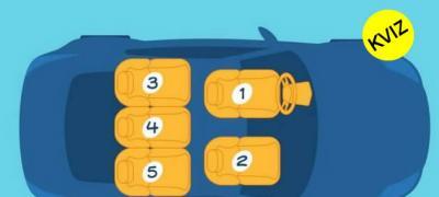 Kviz: Na kojem sedištu u autu birate da sedite?