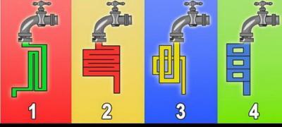 Niz koju česmu će voda proteći najbrže?